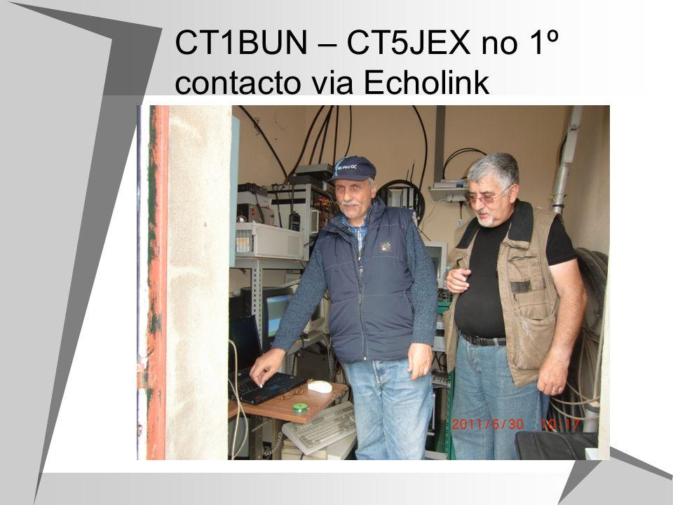 CT1BUN – CT5JEX no 1º contacto via Echolink