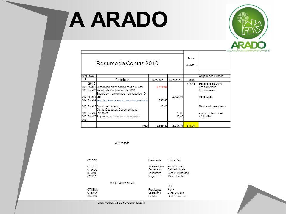 A ARADO Resumo da Contas 2010 nº Rubricas 2010 Data Item Doc