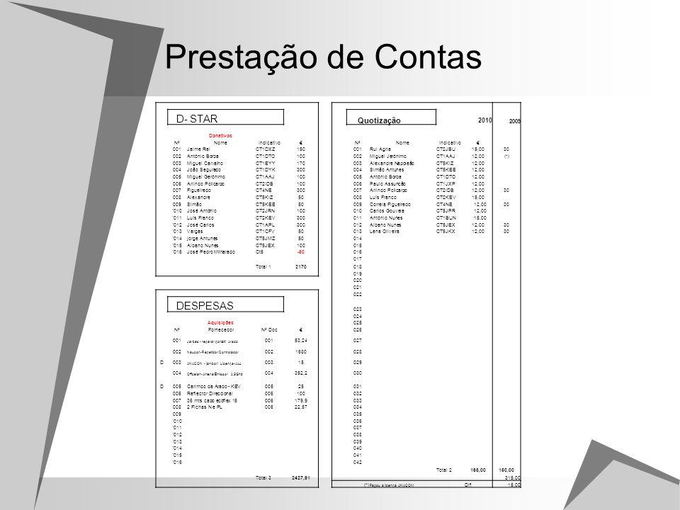 Prestação de Contas D- STAR DESPESAS Quotização 2010 2009 Donativos Nº