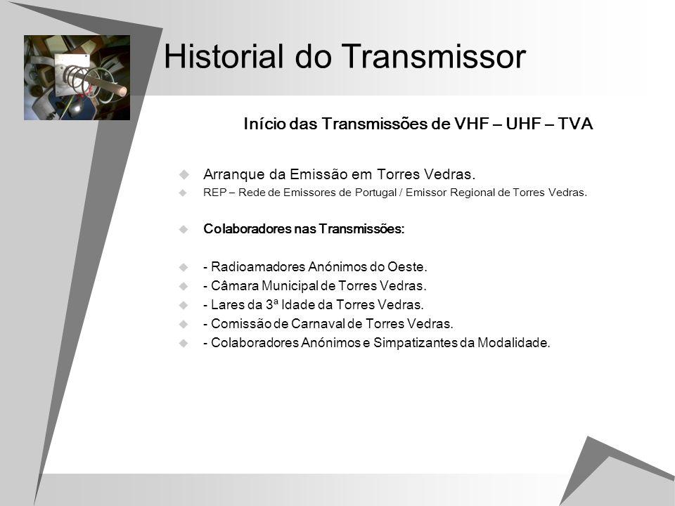 Historial do Transmissor