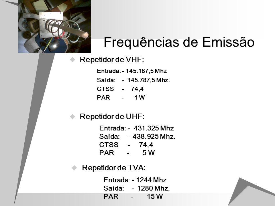 Frequências de Emissão