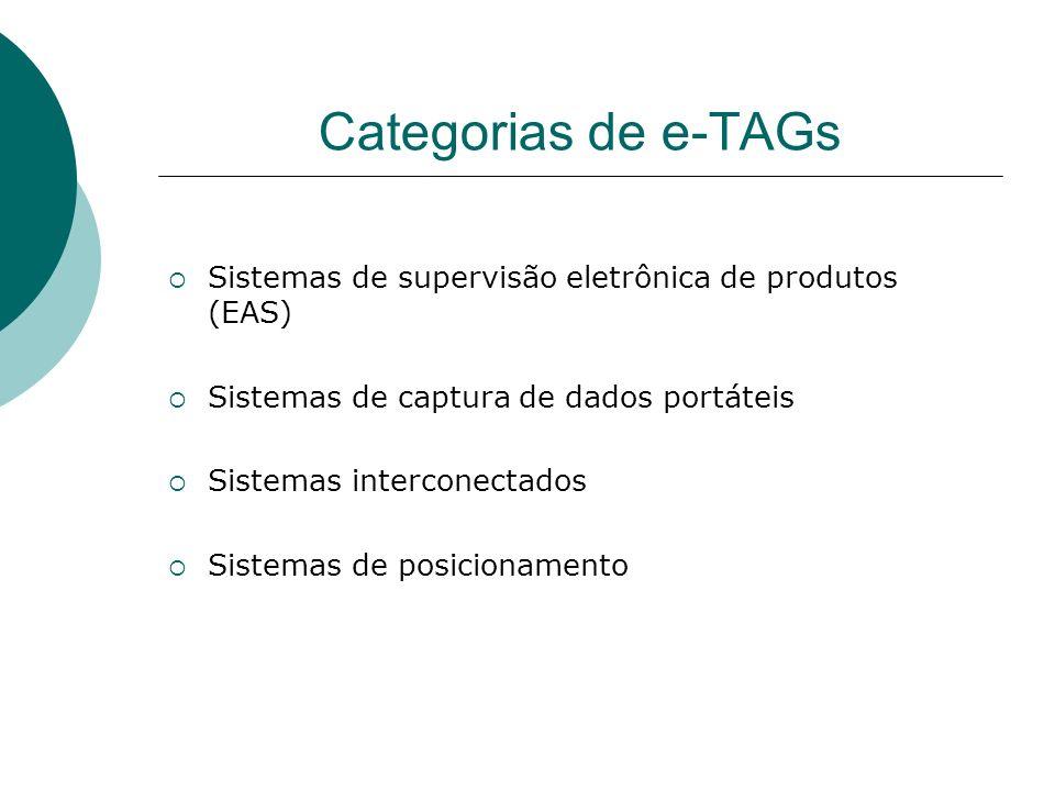 Categorias de e-TAGs Sistemas de supervisão eletrônica de produtos (EAS) Sistemas de captura de dados portáteis.