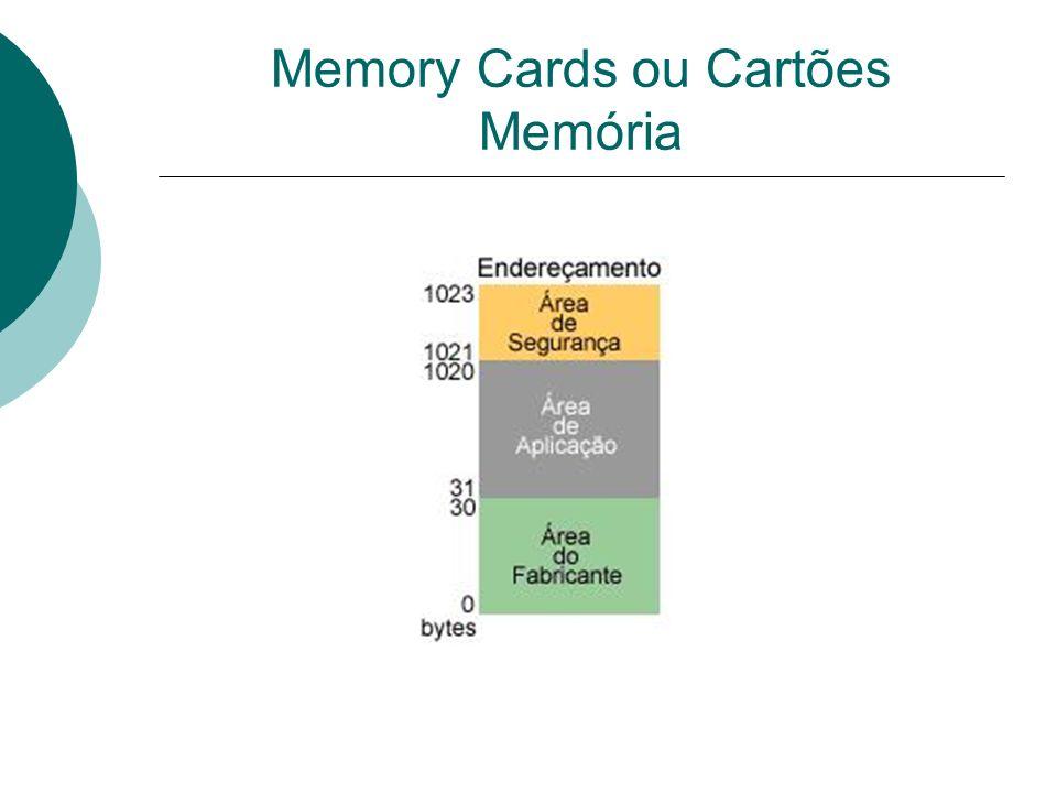 Memory Cards ou Cartões Memória