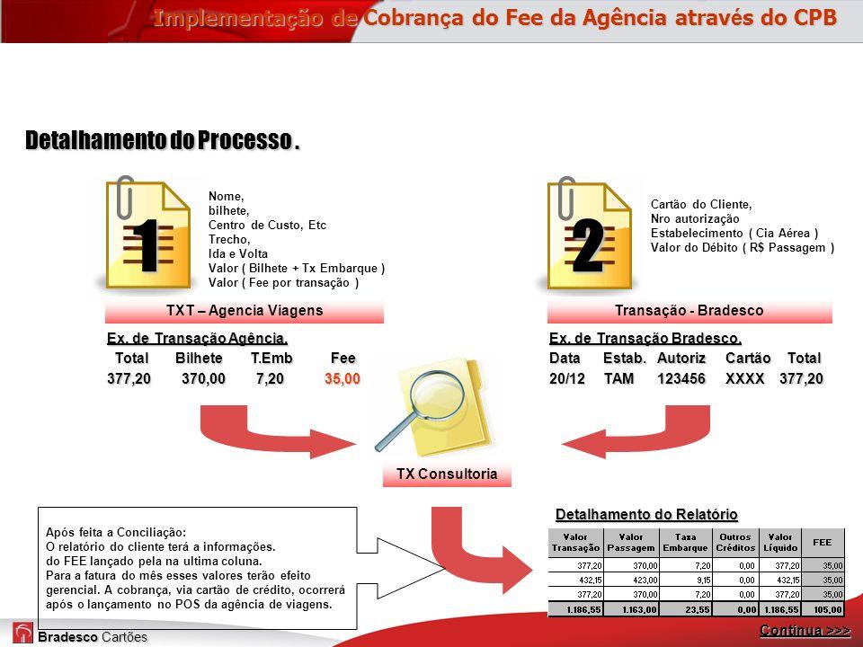 1 2 Implementação de Cobrança do Fee da Agência através do CPB