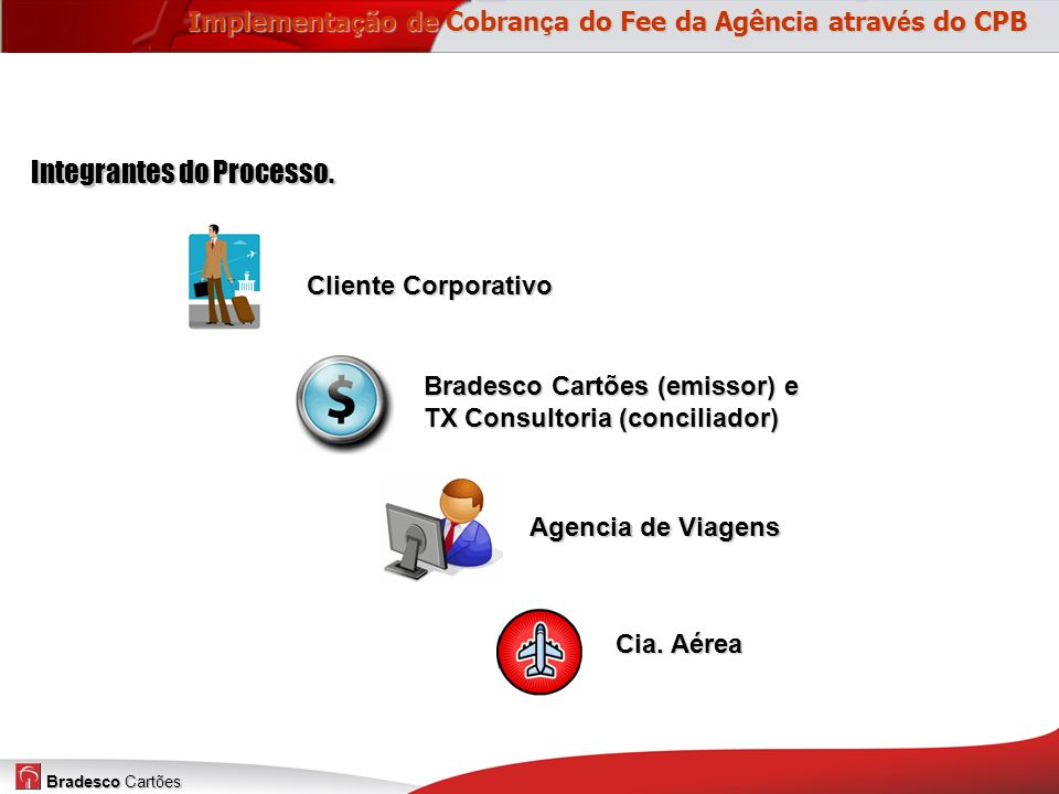 Implementação de Cobrança do Fee da Agência através do CPB