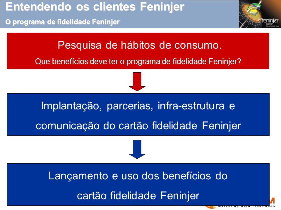 Entendendo os clientes Feninjer