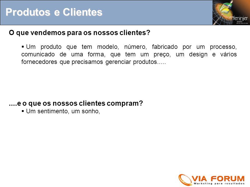 Produtos e Clientes O que vendemos para os nossos clientes
