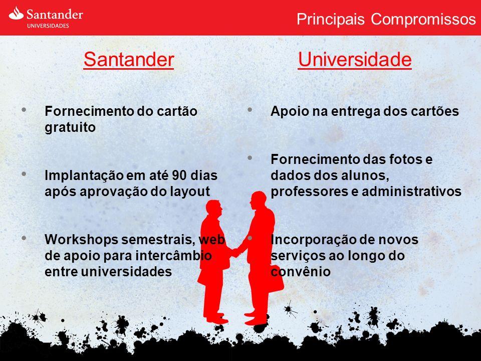 Principais Compromissos
