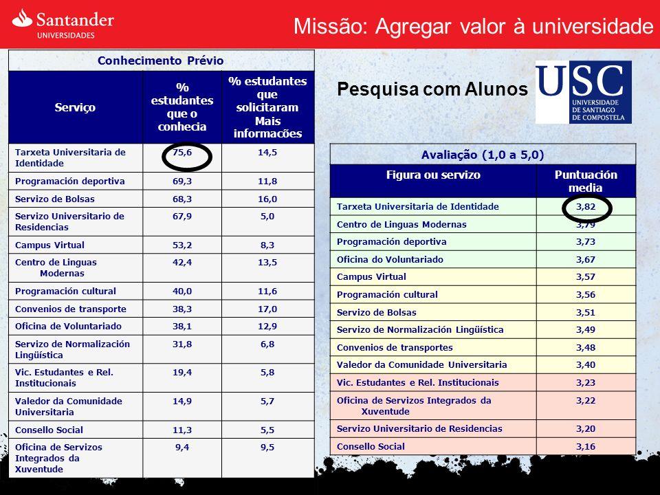 Missão: Agregar valor à universidade
