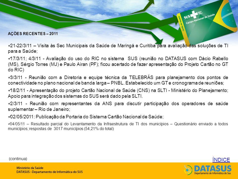 AÇÕES RECENTES – 2011 21-22/3/11 – Visita às Sec Municipais da Saúde de Maringá e Curitiba para avaliação das soluções de TI para a Saúde;