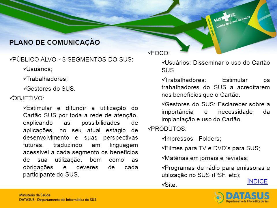 PLANO DE COMUNICAÇÃO FOCO: Usuários: Disseminar o uso do Cartão SUS.