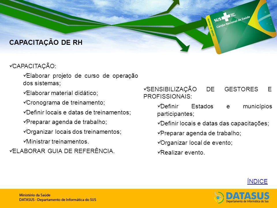CAPACITAÇÃO DE RH CAPACITAÇÃO: