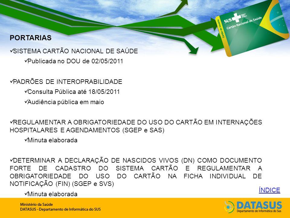 PORTARIAS SISTEMA CARTÃO NACIONAL DE SAÚDE