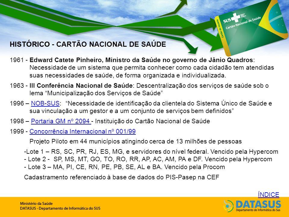 HISTÓRICO - CARTÃO NACIONAL DE SAÚDE HISTÓRICO