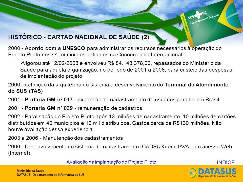 HISTÓRICO - CARTÃO NACIONAL DE SAÚDE (2)