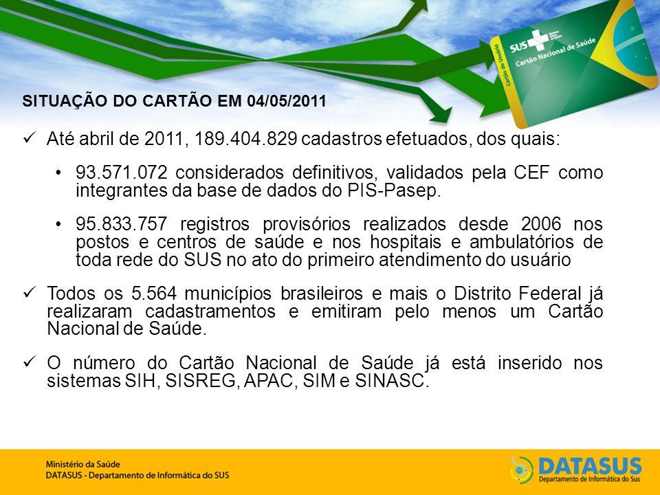Até abril de 2011, 189.404.829 cadastros efetuados, dos quais:
