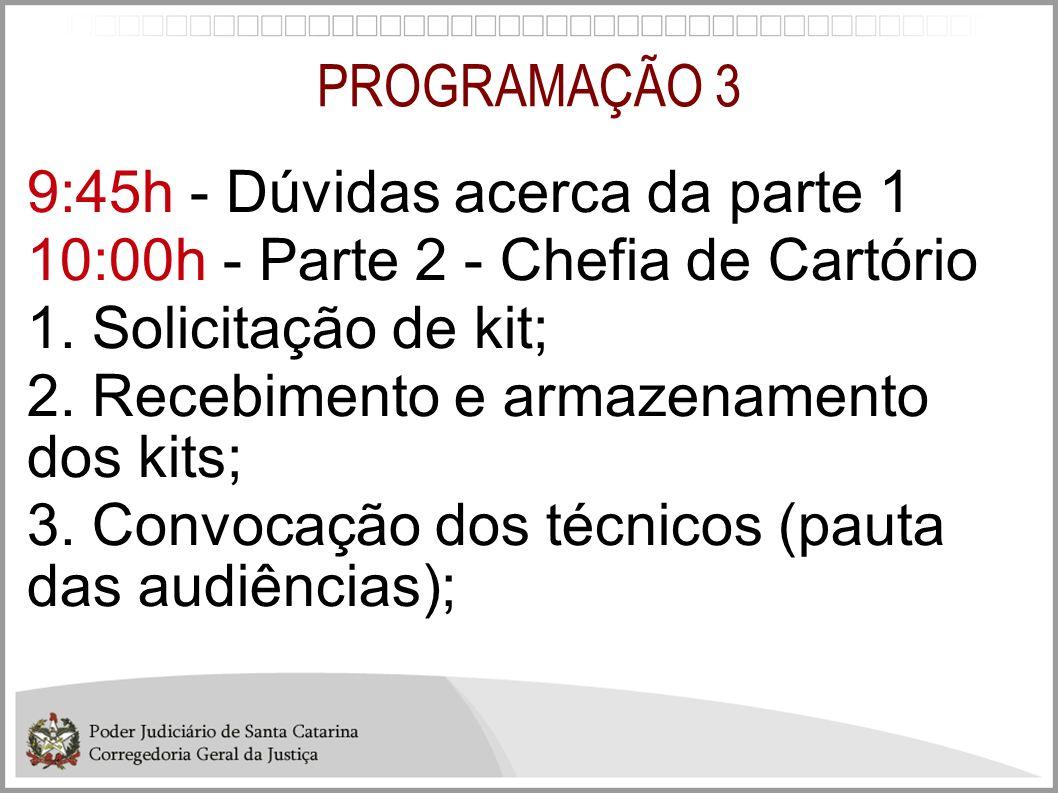 PROGRAMAÇÃO 3 9:45h - Dúvidas acerca da parte 1. 10:00h - Parte 2 - Chefia de Cartório. 1. Solicitação de kit;