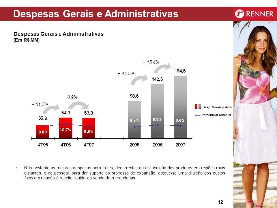 Despesas Gerais e Administrativas