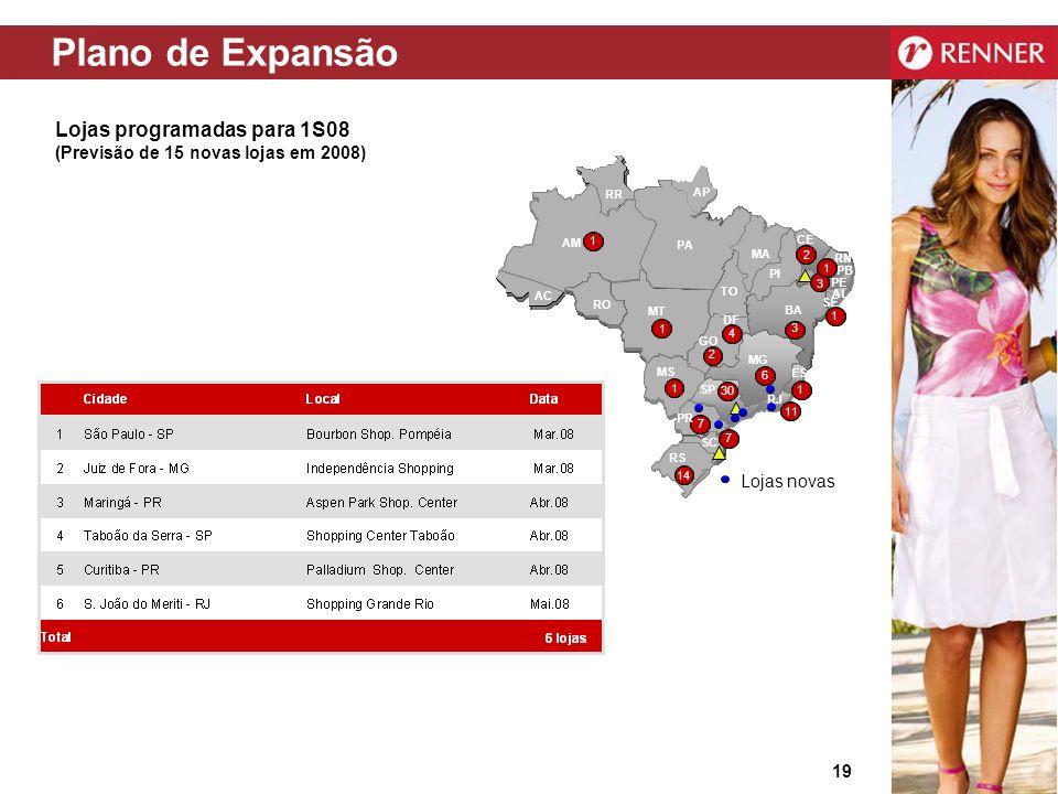 Plano de Expansão Lojas programadas para 1S08 (Previsão de 15 novas lojas em 2008) 1. MT. MS. 2.