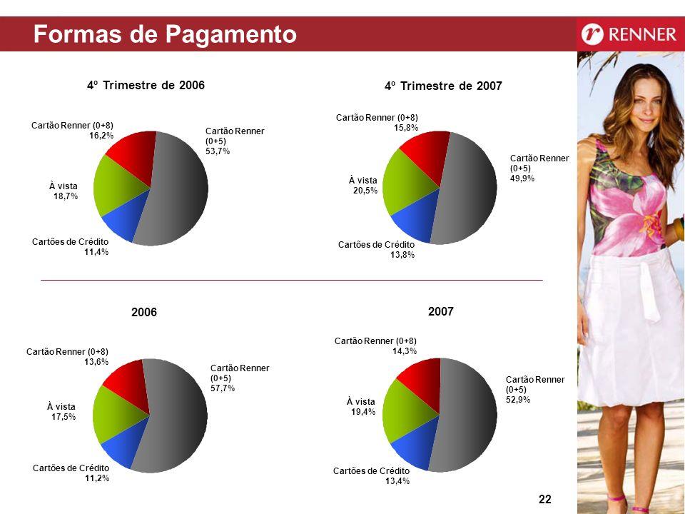 Formas de Pagamento 4º Trimestre de 2006 4º Trimestre de 2007 2006