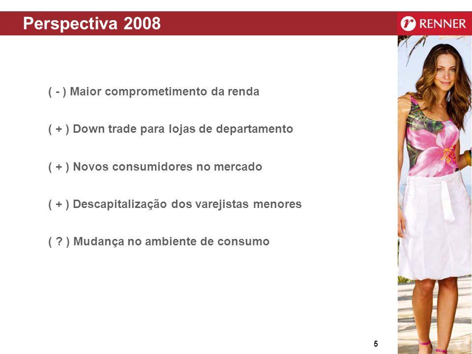 Perspectiva 2008 ( - ) Maior comprometimento da renda