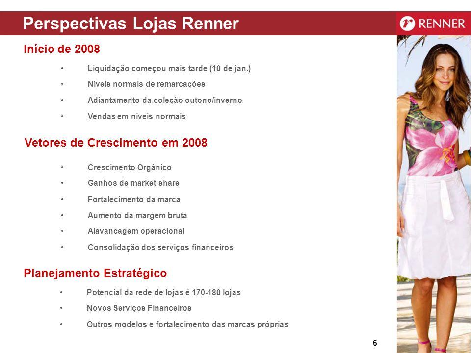 Perspectivas Lojas Renner