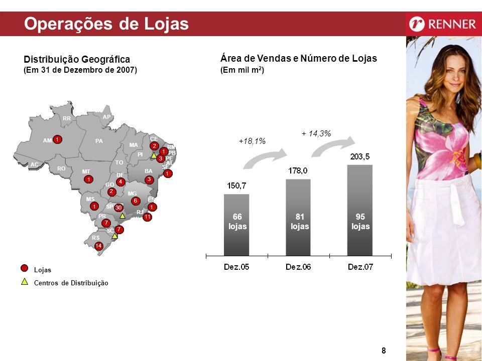 Operações de Lojas Distribuição Geográfica (Em 31 de Dezembro de 2007)