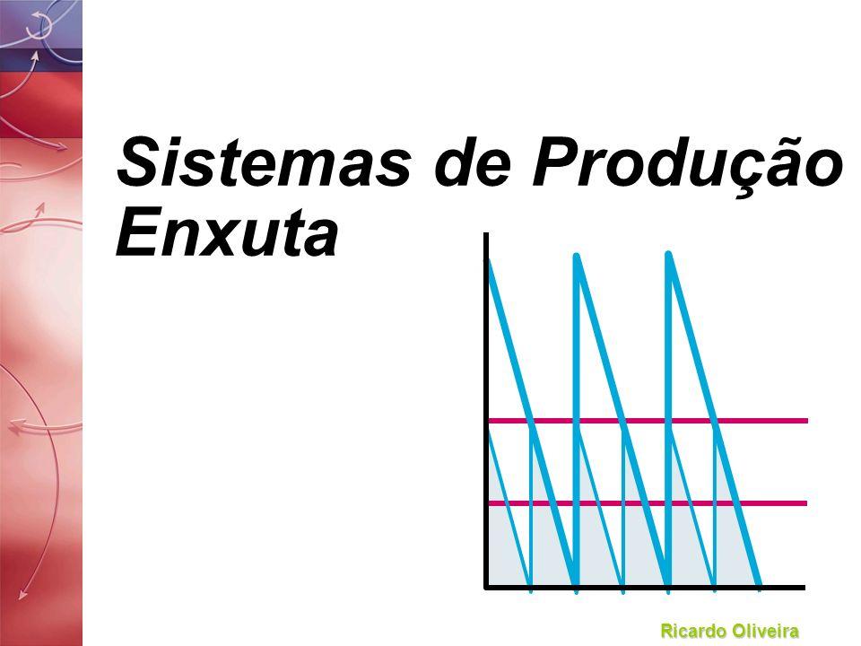 Sistemas de Produção Enxuta