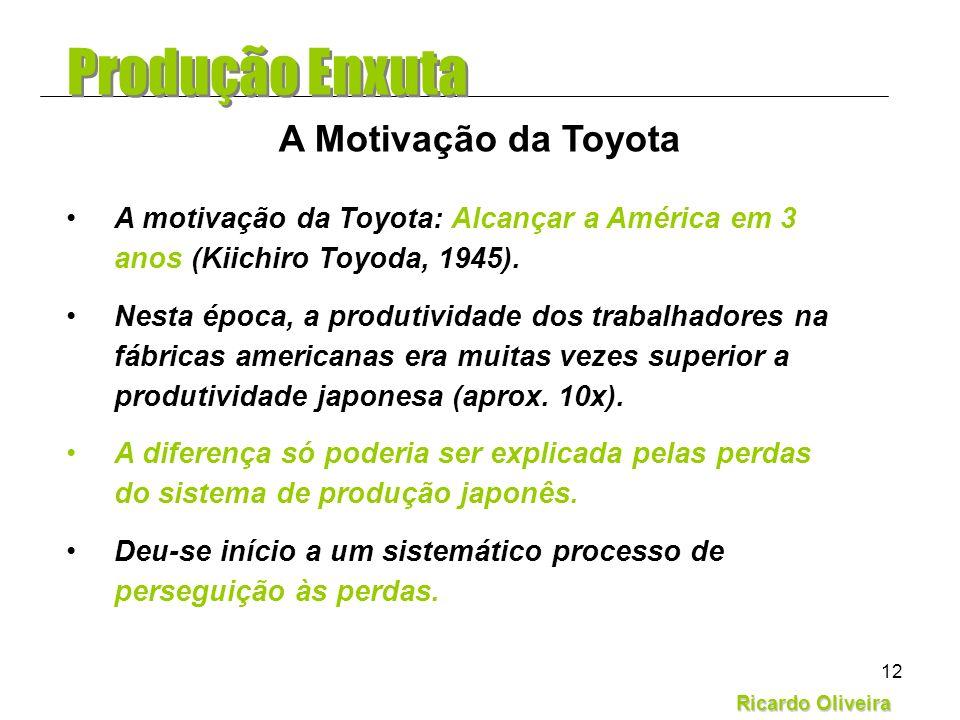 Produção Enxuta A Motivação da Toyota