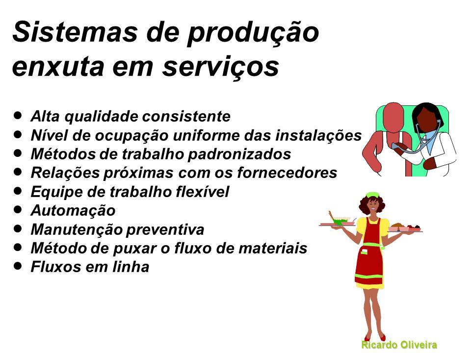 Sistemas de produção enxuta em serviços