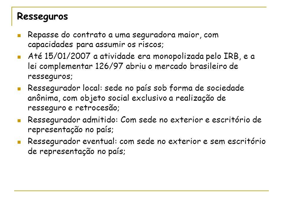 Resseguros Repasse do contrato a uma seguradora maior, com capacidades para assumir os riscos;