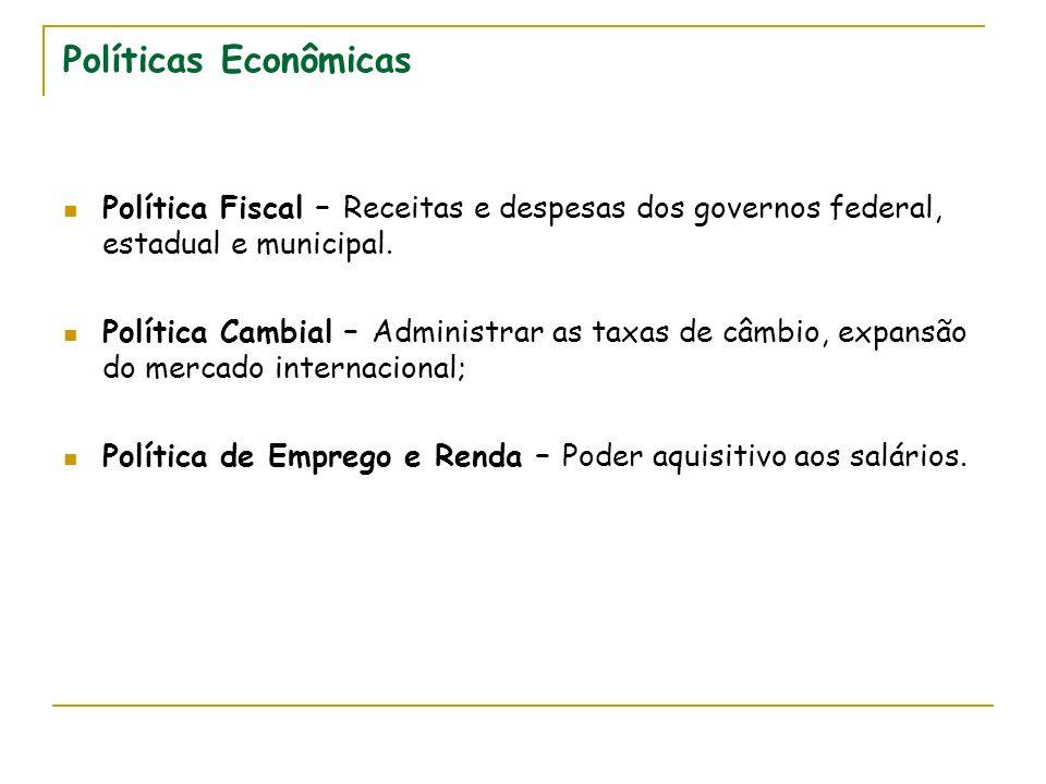 Políticas Econômicas Política Fiscal – Receitas e despesas dos governos federal, estadual e municipal.