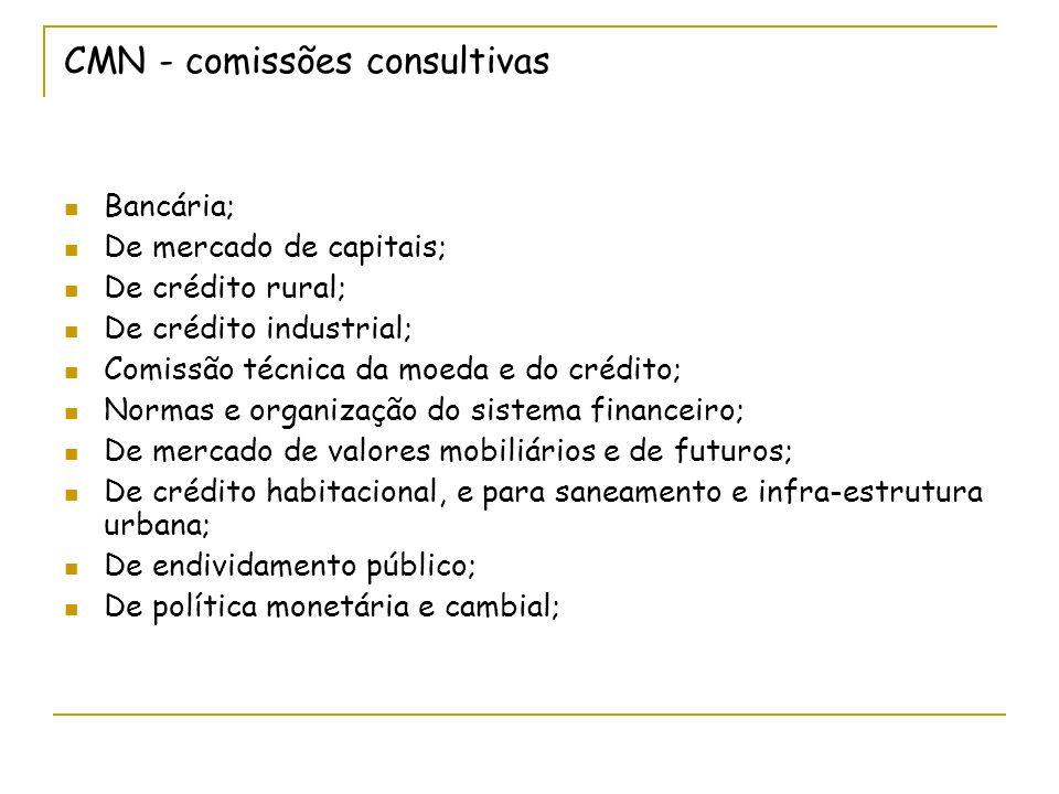 CMN - comissões consultivas
