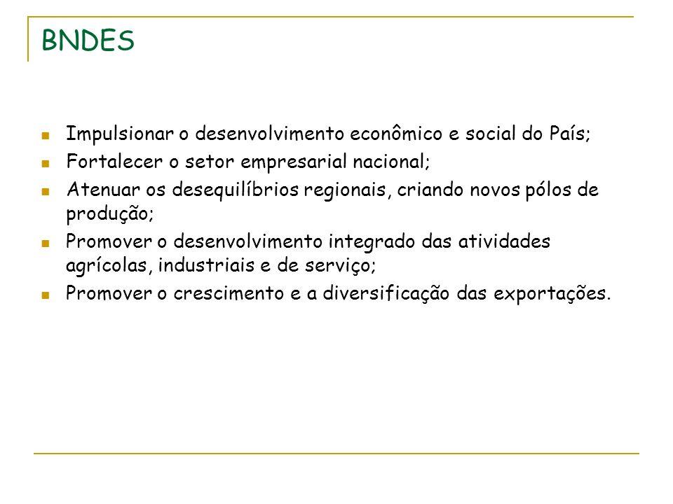 BNDES Impulsionar o desenvolvimento econômico e social do País;