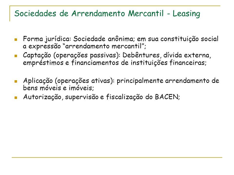 Sociedades de Arrendamento Mercantil - Leasing