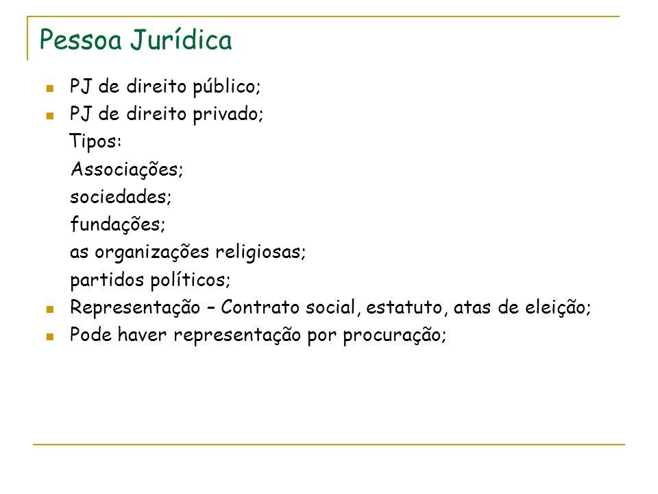 Pessoa Jurídica PJ de direito público; PJ de direito privado; Tipos:
