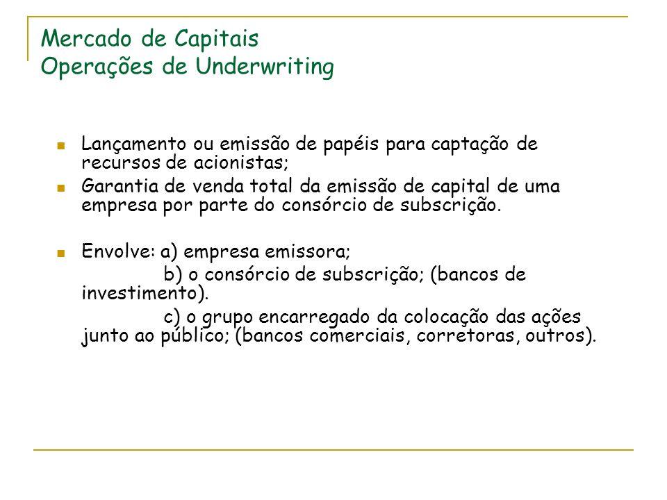Mercado de Capitais Operações de Underwriting