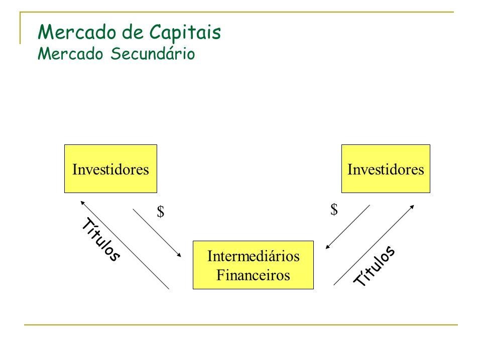Mercado de Capitais Mercado Secundário