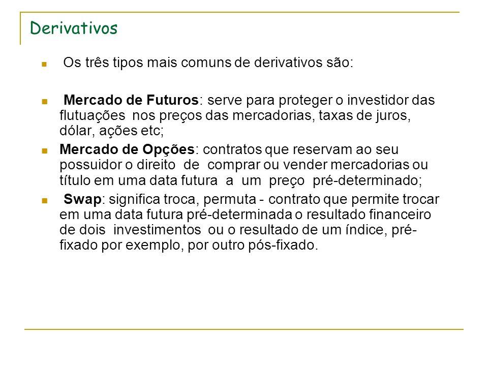 Derivativos Os três tipos mais comuns de derivativos são: