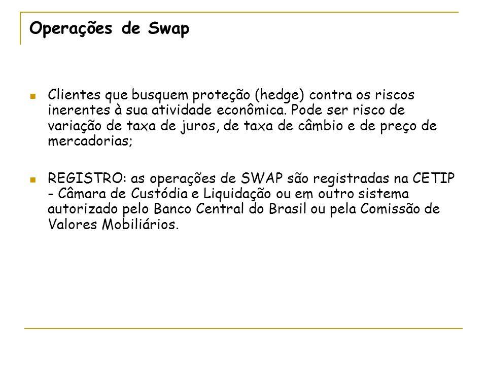 Operações de Swap