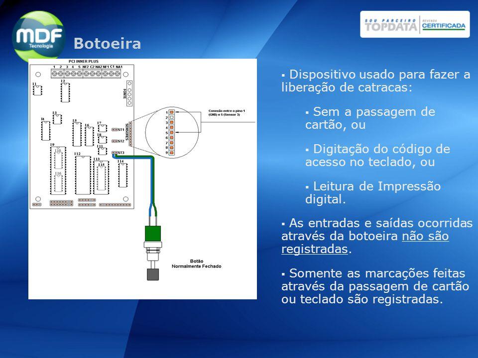 Botoeira Dispositivo usado para fazer a liberação de catracas: