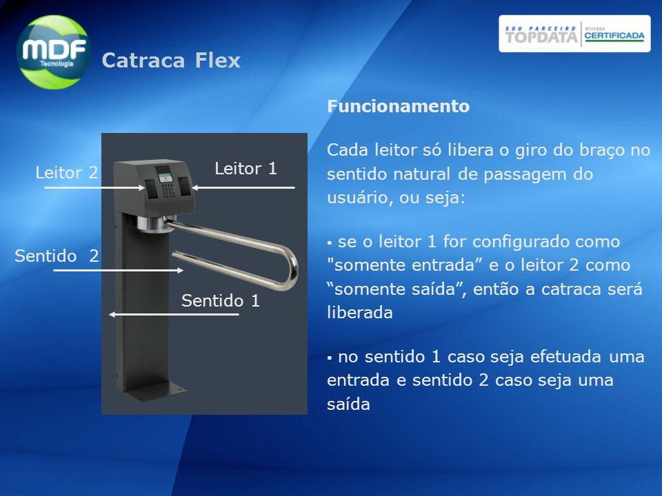 Catraca Flex Funcionamento