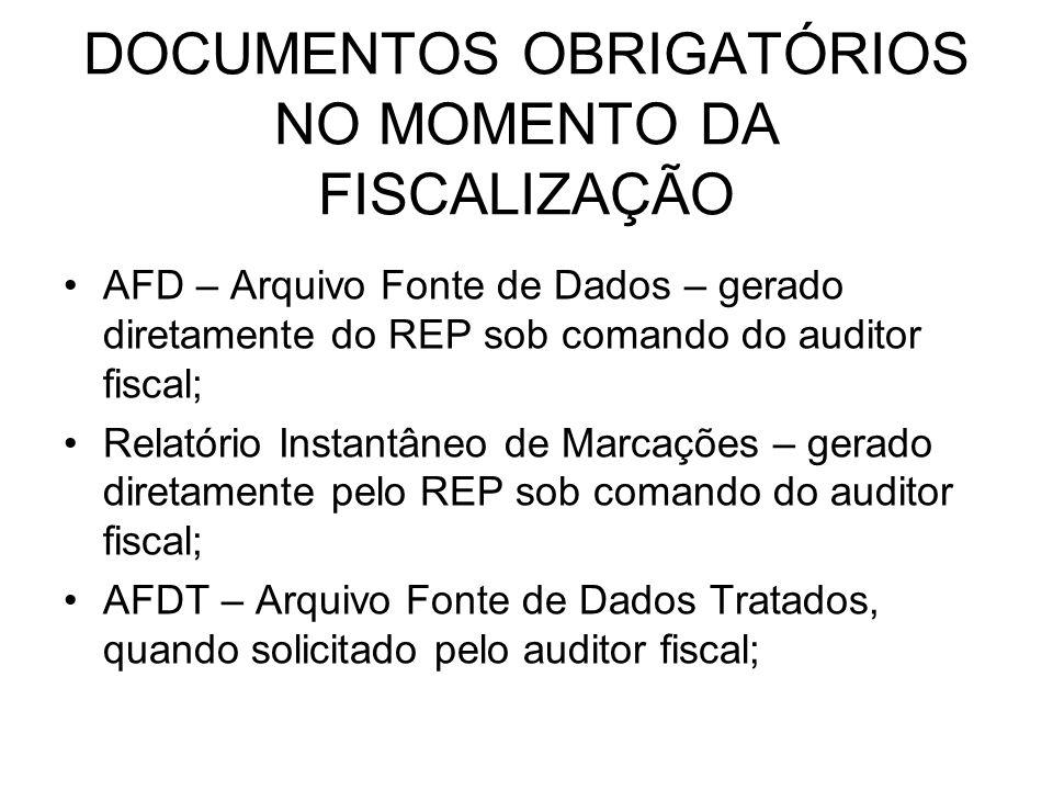 DOCUMENTOS OBRIGATÓRIOS NO MOMENTO DA FISCALIZAÇÃO