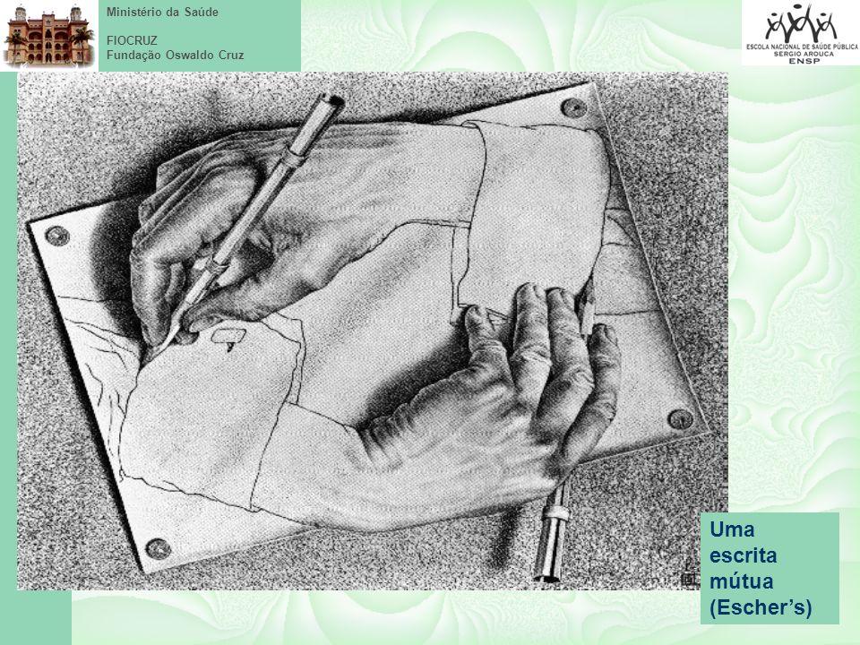 Uma escrita mútua (Escher's)