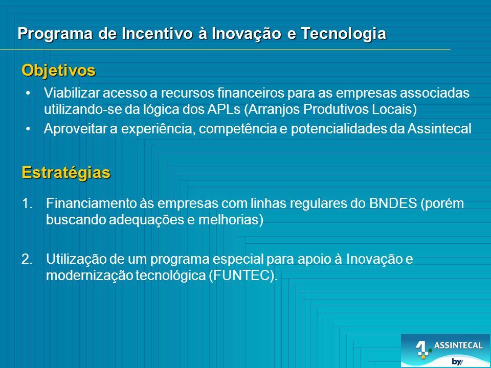 Programa de Incentivo à Inovação e Tecnologia