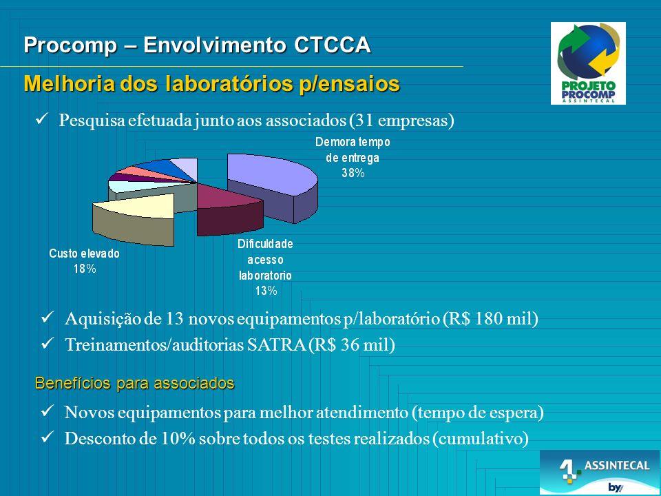 Procomp – Envolvimento CTCCA