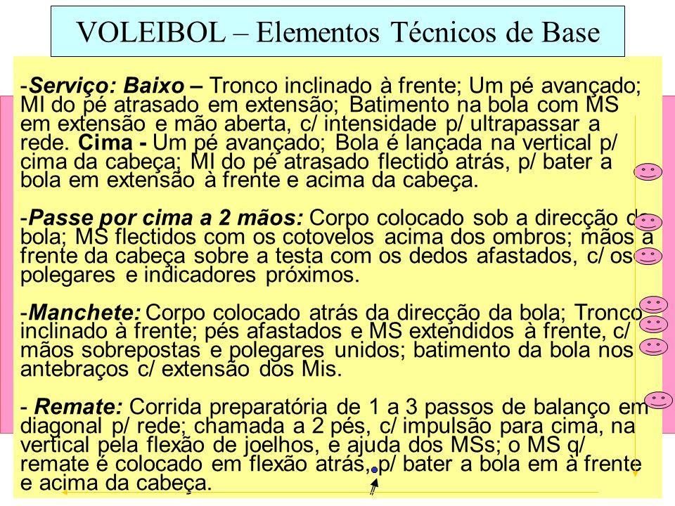 VOLEIBOL – Elementos Técnicos de Base
