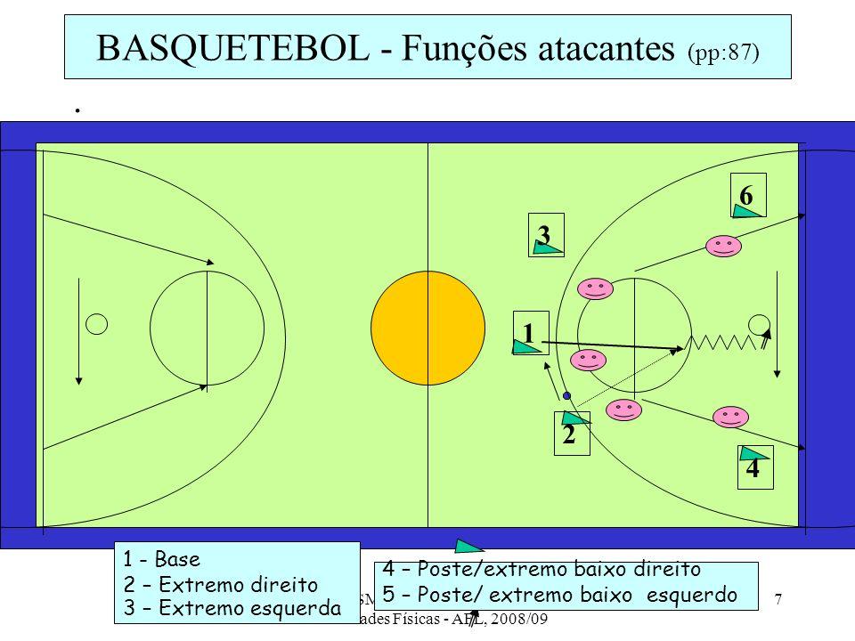 BASQUETEBOL - Funções atacantes (pp:87)