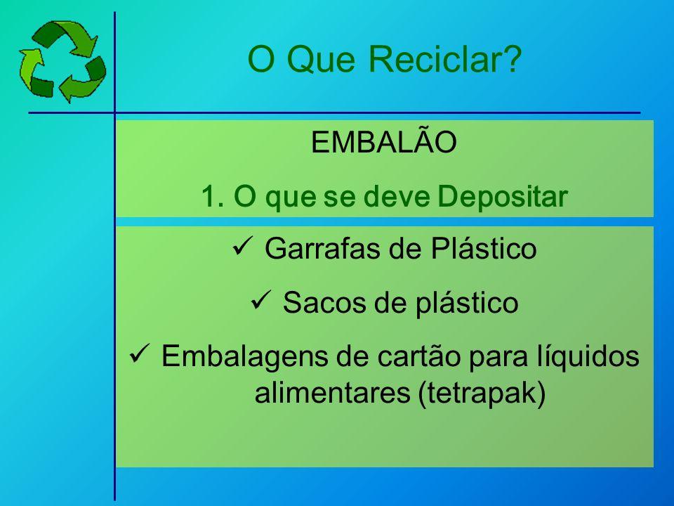 Embalagens de cartão para líquidos alimentares (tetrapak)