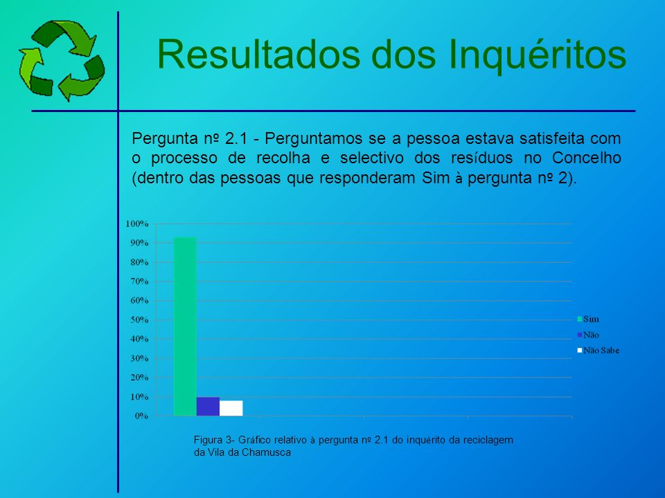 Resultados dos Inquéritos